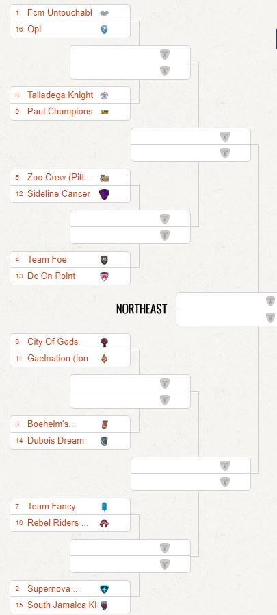 NORTHEAST BRACKET