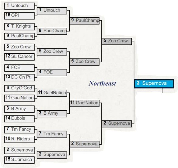 NORTHEAST PICKS